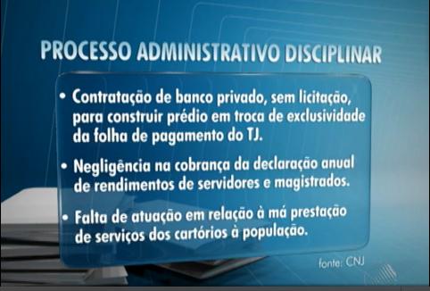TJ da Bahia negligente e processado