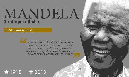 Nelson Mandela - cronologia